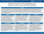 Infrastructure Support for Community-Based Research by Jessica Chaparro, Jessica Lin, and Leonard A. Jason